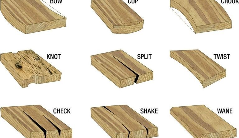 quality of lumber- how-to-choose-lumber
