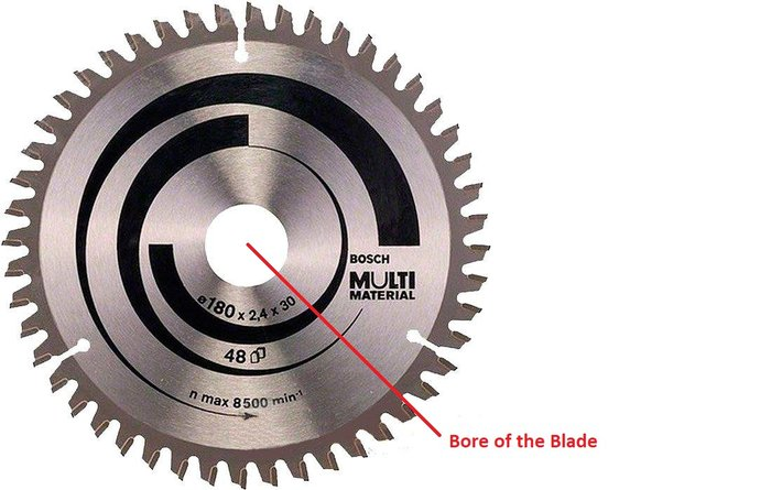 bore of the blade