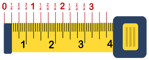 How to Read a Tape Measure step3