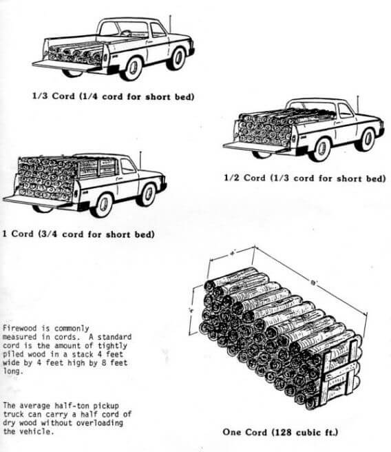 truck with cord of wood comparison